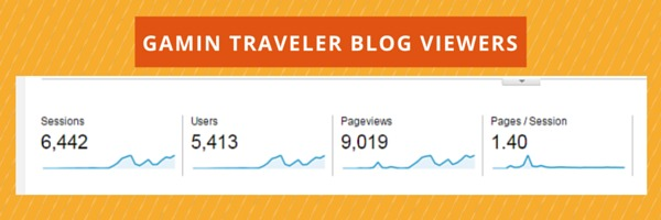 Here are my Google Analytics traffic after 14 days of launching the blog.