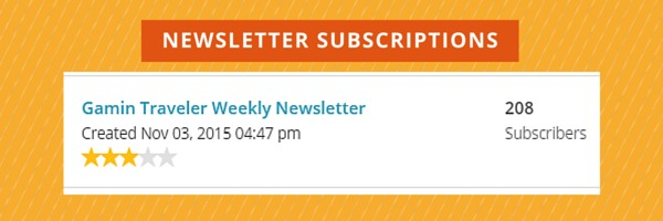 Here are the newsletter subscribers that the blog got in the first two weeks